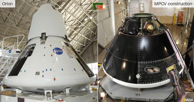 اولین پرواز موشک SLS به همراه فضاپیمای Orion