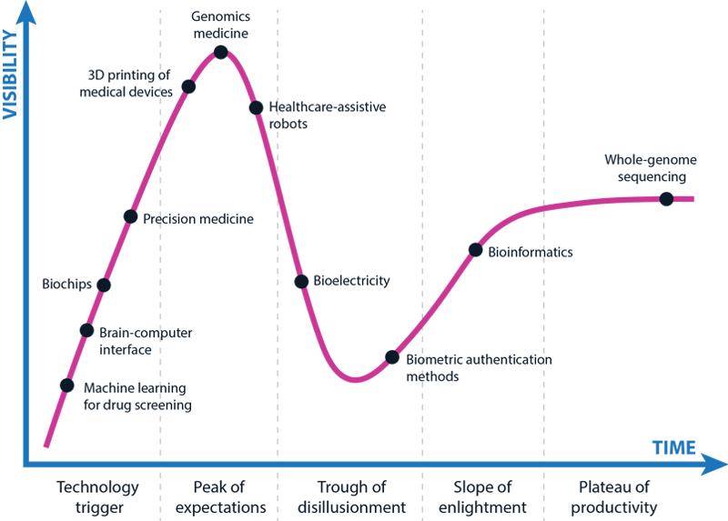 نمودار منحنی نقاط بحرانی