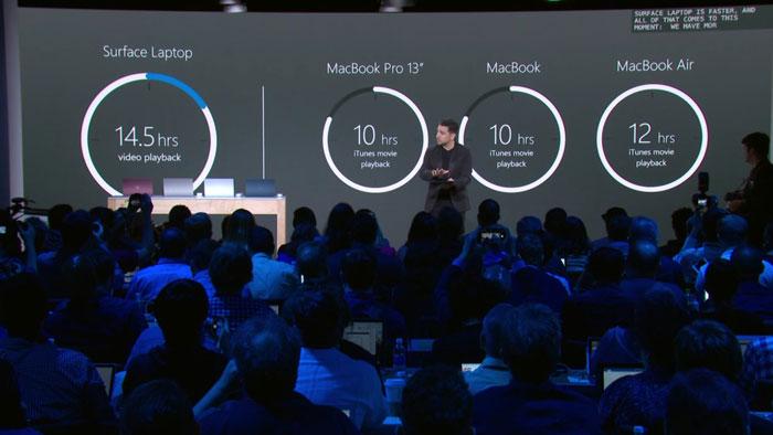 مقایسه سرفیس لپ تاپ با مک بوک : پاسخی کوبنده از سوی مایکروسافت به اپل