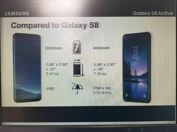مشخصات سامسونگ گلکسی اس 8 اکتیو | Galaxy S8 Active : جان سختتر از همیشه